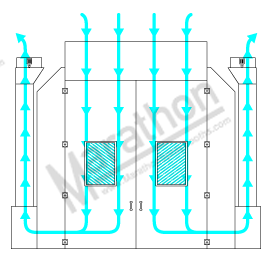 Side Down Draft Air Flow Diagram